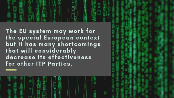 EU ITP System